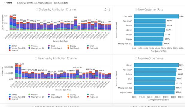 Attribution Dashboard - Metrics