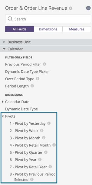 Using Calendar Pivots Dimension