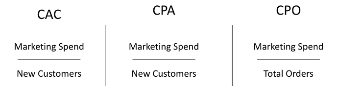 Differences between CPO  CPA  CAC