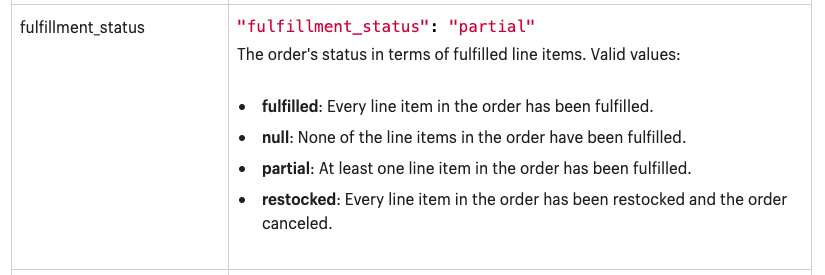 What is the Difference in Fulfillment Status - Order vs. Fulfillment - Status