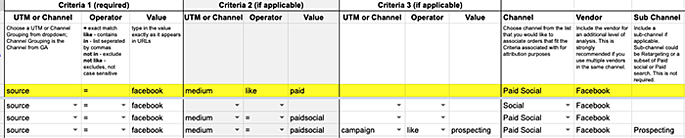 Brand Supplied Data Channel Mapping - Paid Social
