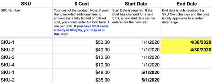 Brand Supplied Data SKU Cost