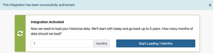 Facebook Ads Setup - Integration activated